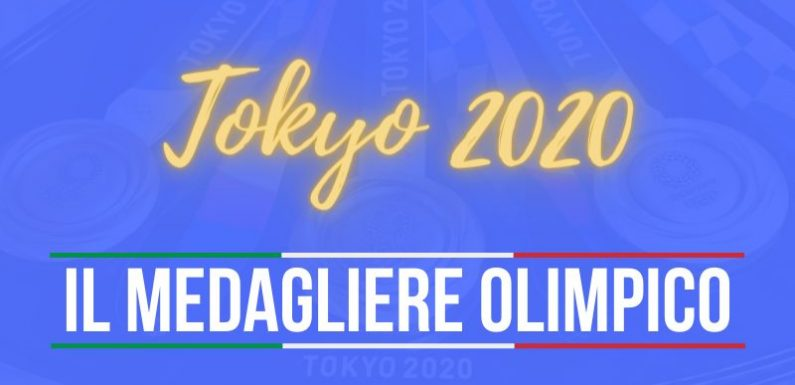 Olimpiadi Tokyo 2020: il medagliere dei giochi olimpici